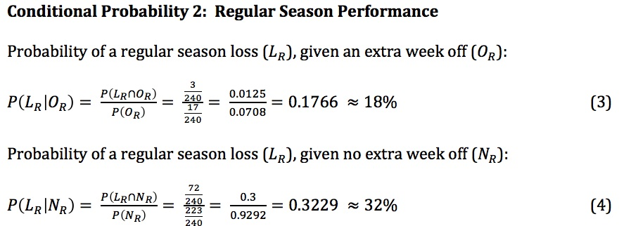 Conditional_Probability_2_-_Reg_Season_Performance