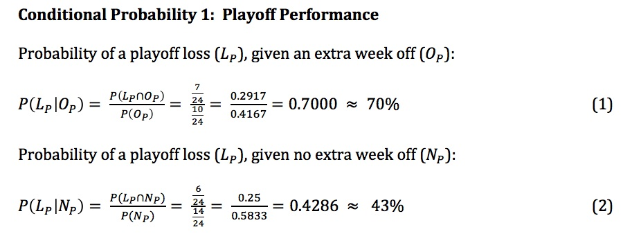 Conditional_Probability_1_-_Playoff_Performance
