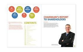 Complex Investments - Annual Report